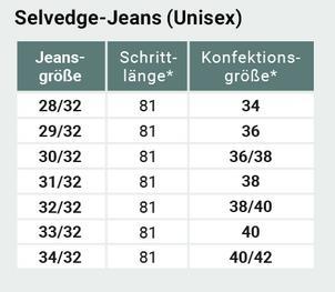 Damen jeansgrössentabelle selvedge-jeans unisex
