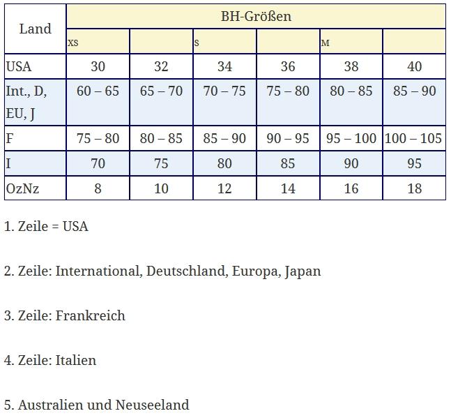 a84d9c98739d23 BH Grössen International – Größen
