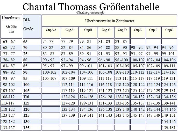 Chantal Thomass Größentabelle